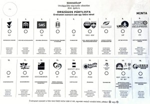 Sample national party-list ballot for Hungary's 2014 National Assembly elections.