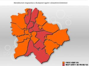 Budapest electoral-district results: orange = Fidesz victory; red = Change of Government victory.