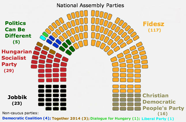 2014 National Assembly Election 171 The Orange Files