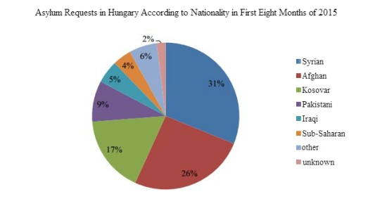Source: Hungarian Academy of Sciences.
